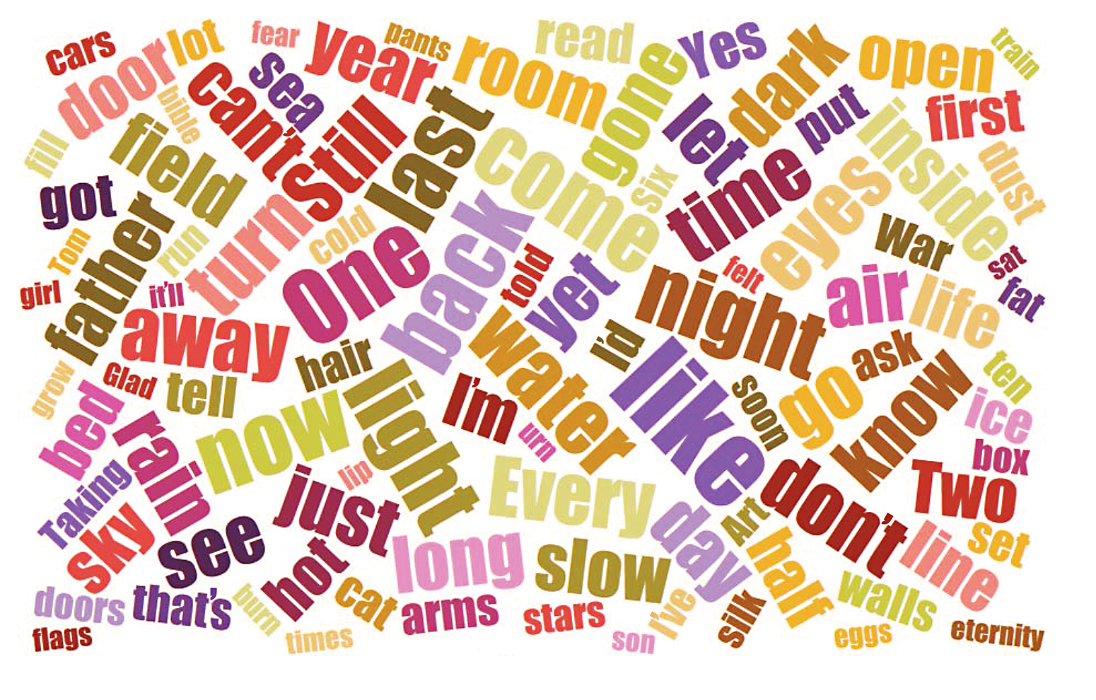 National Poetry Competition 40 wordcloud
