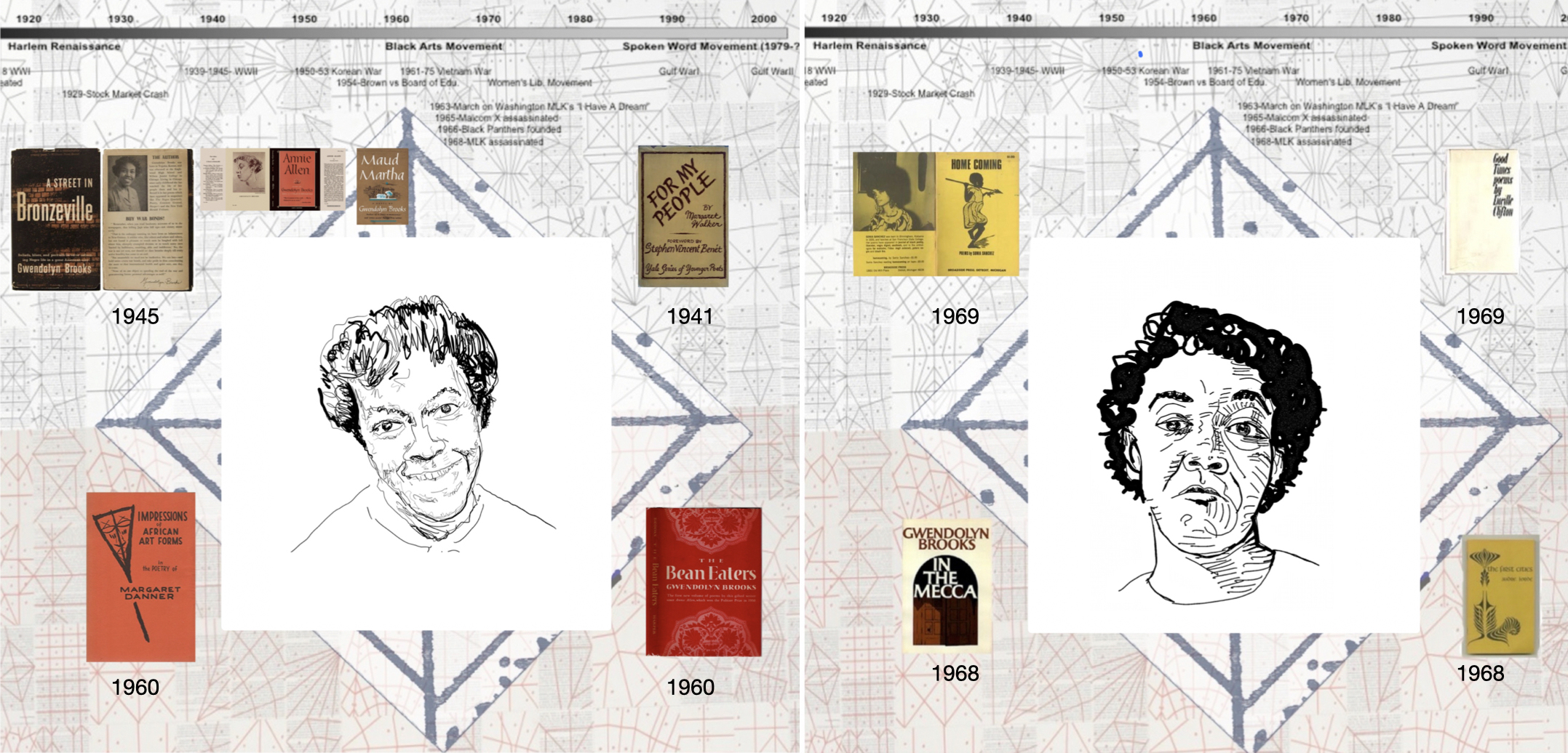 Gwendolyn Brooks timeline by Terrance Hayes, positioning her and her publishing history against key events of her lifetime